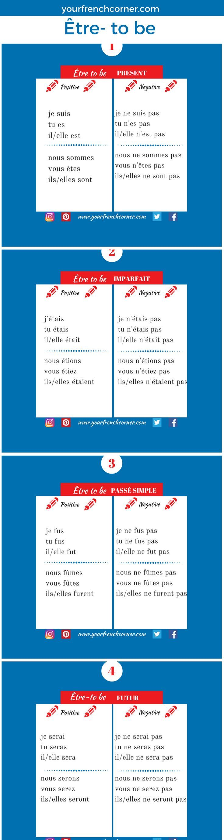 520 best French images on Pinterest | French language, In french and ...