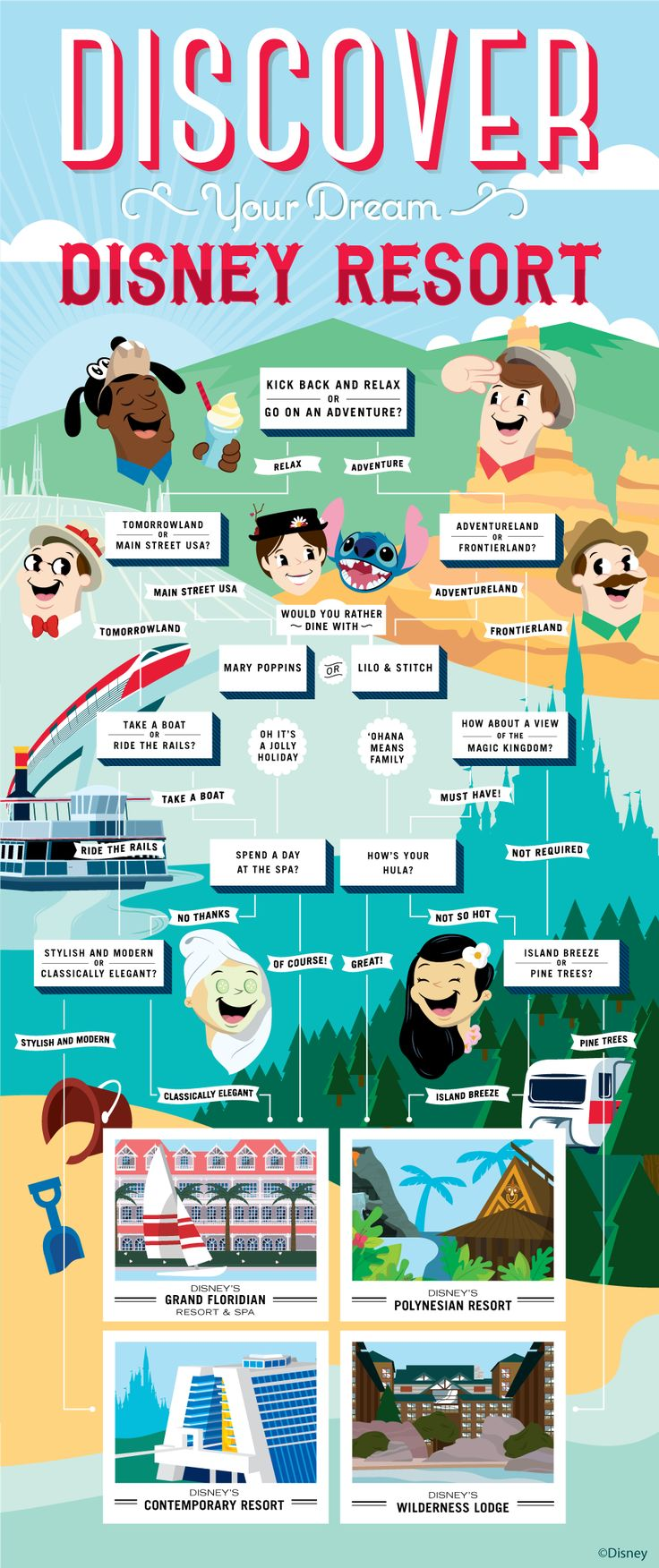 Discover Your Dream Disney Resort Hotel! #WaltDisneyWorld