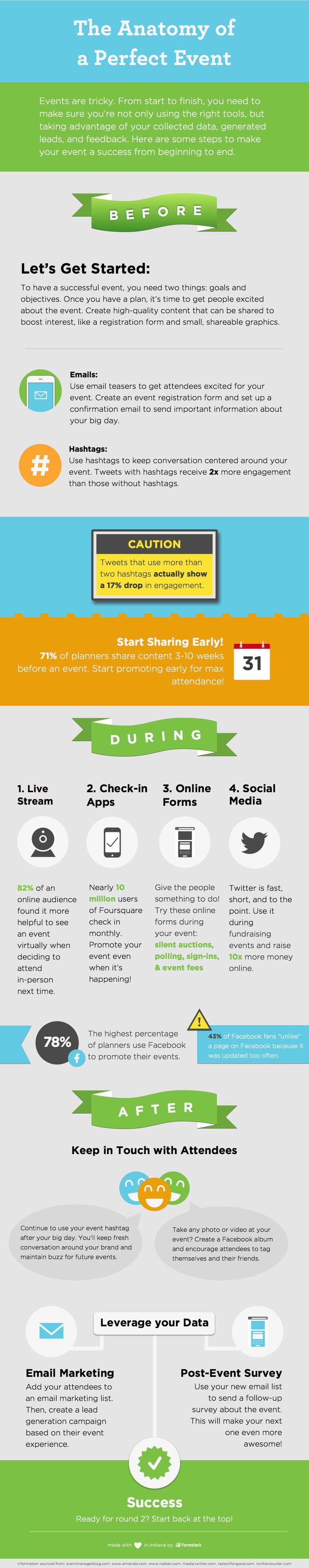 TRYING TO HOST AN EVENT ONLINE? (INFOGRAPHIC) - Anatomy of perfect event | via #BornToBeSocial - Pinterest Marketing