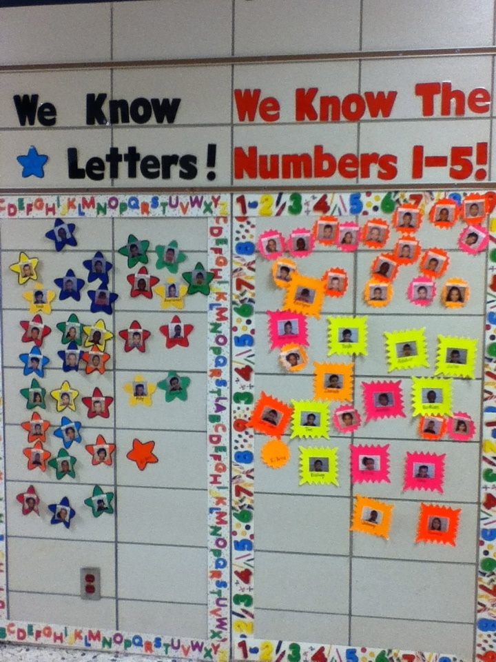 Ms.M's Blog: Student Recognition Boards.