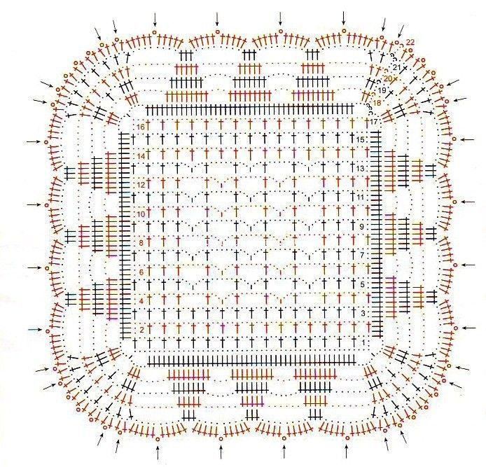 Centrino quadrato con mattonelle Uncinetto