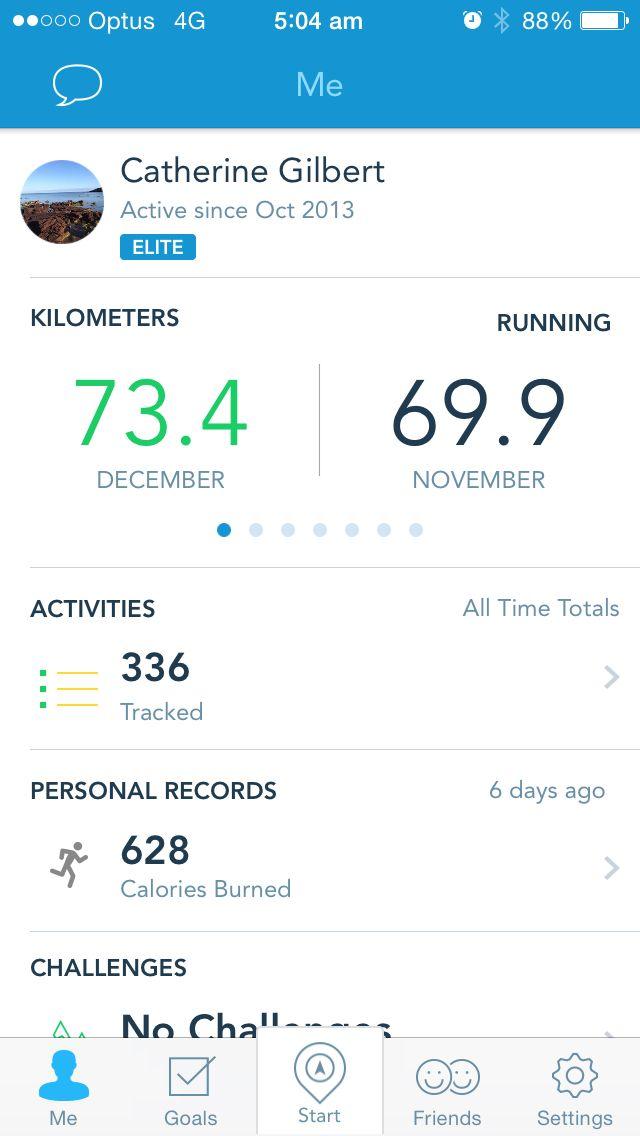 Kilometers November and December 2014