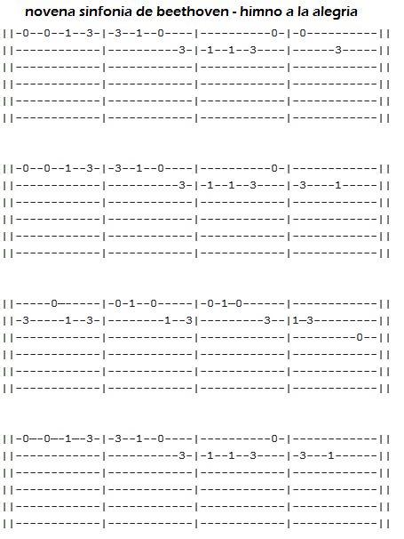 partituras para guitarra faciles con numeros - Cerca amb Google                                                                                                                                                                                 Más