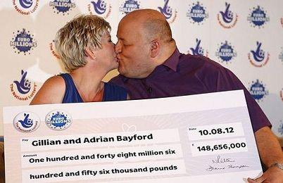 Rekord EuroMillions jackpot nyertesek