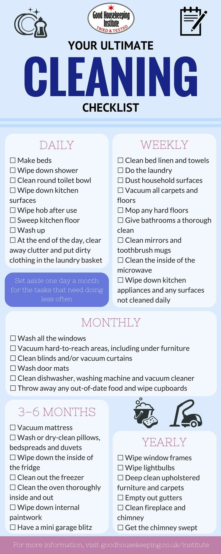 The definitive guide to when to clean everything around the house...