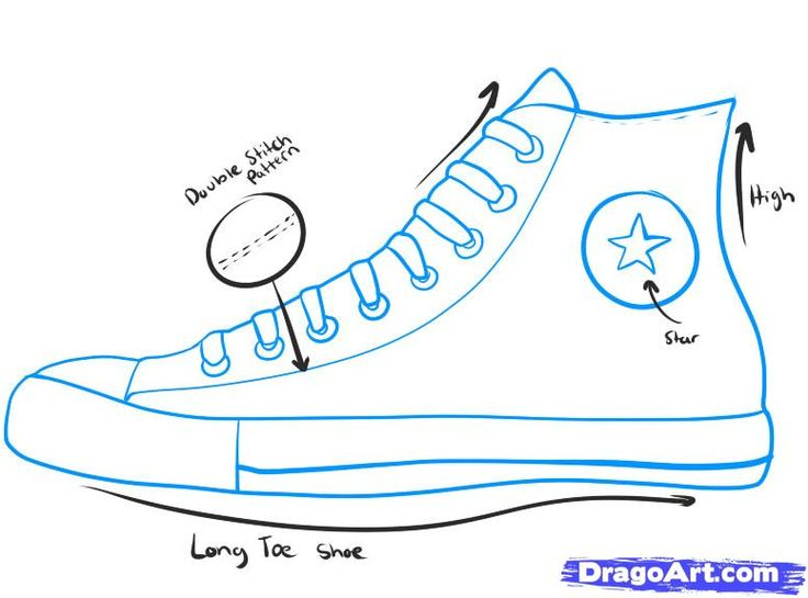 how to draw converse, how to draw chuck taylors step 1 ...