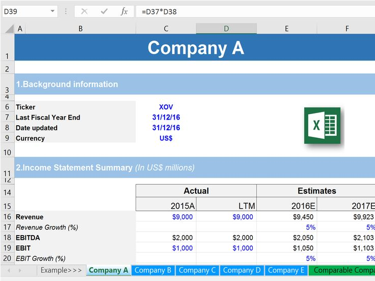 Comparable Company Analysis Management and Students - company analysis