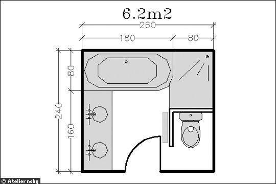 Surface de une salle de bains avec wc s par ou for Plan salle de bain avec wc
