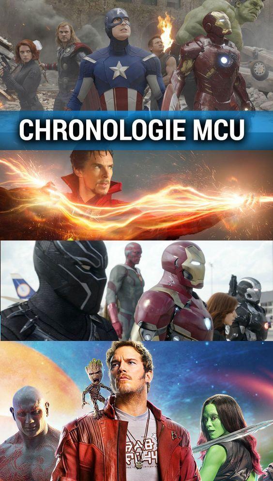 Alle Marvel Filme In Der Richtigen Reihenfolge