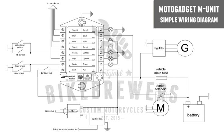 motogadget m unit wiring diagram bmw