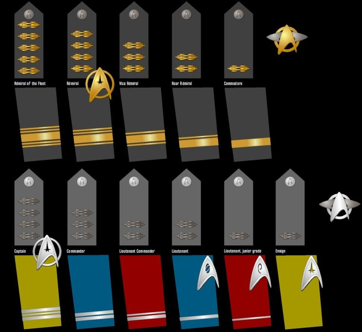 Star Trek Into Darkness Starfleet Rank Insignia