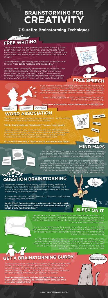 best creativity images productivity creativity  infographic ▻ brainstorming for creativity 7 surefire brainstorming techniques