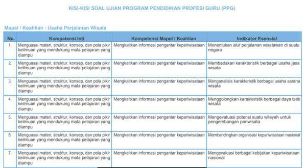 11++ Pendaftaran cpns 2021 smk ideas in 2021