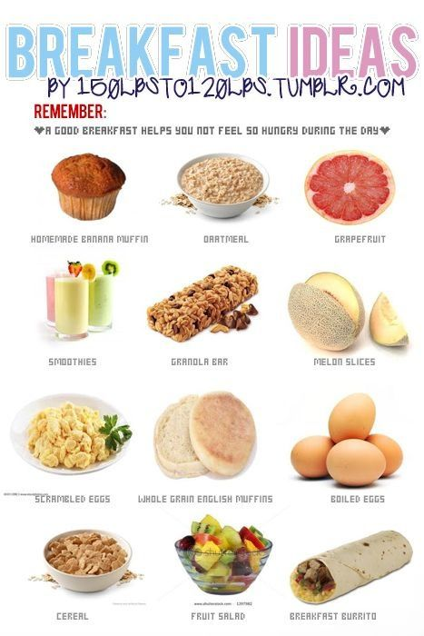 Breakfast ideas! Very helpful because I don't usually eat breakfast :)