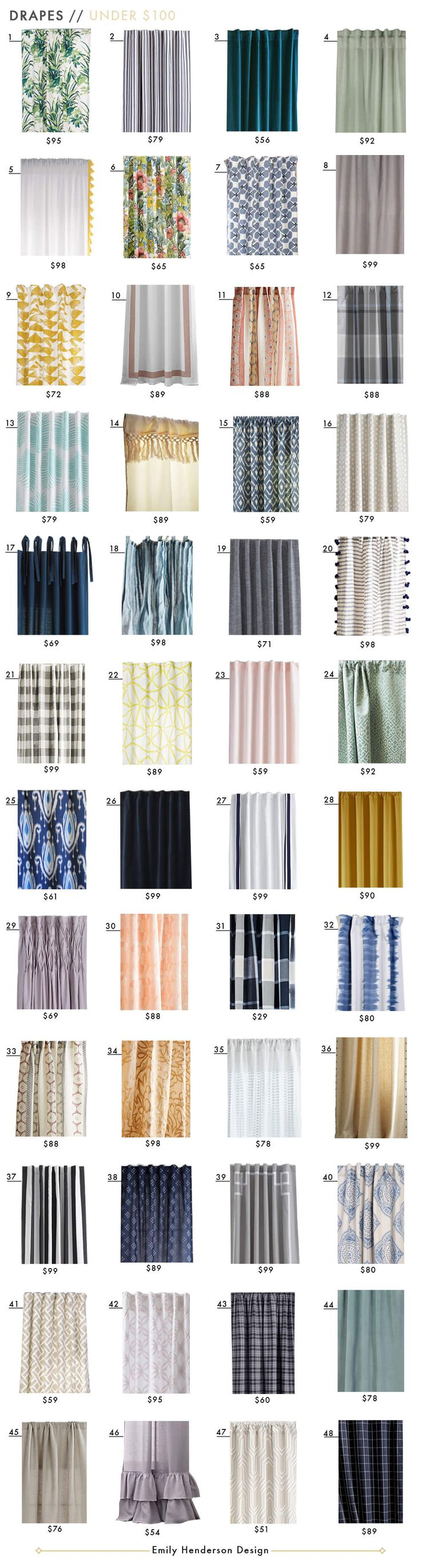 Green curtains crossword - Budget Friendly Ready Made Curtain Roundup