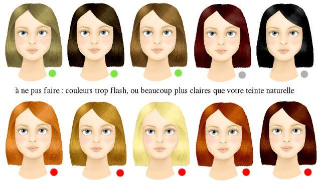 Les cheveux de Mini: Morphocoiffure et colorimétrie : quelle couleur de cheveux nous met en valeur ?
