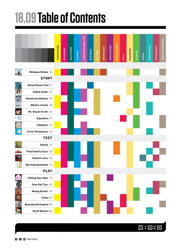 159 best yearbook table of contents images on pinterest for Table layout design
