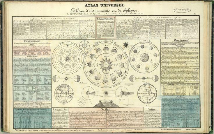 https://flic.kr/p/7p6AUA | 'Tableau d'Astronomie et de sphère' by Henri Duval…