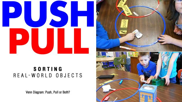 "Teach forces and motion with a ""push"" and ""pull"" Venn diagram sort."