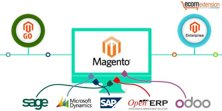 Several Magento store owners use some form of Enterprise Resource Planning (ERP) software solution to assist their business with smooth inventory, supplies, and order management.  https://www.ecomextension.com/erp-integration-for-magento.html