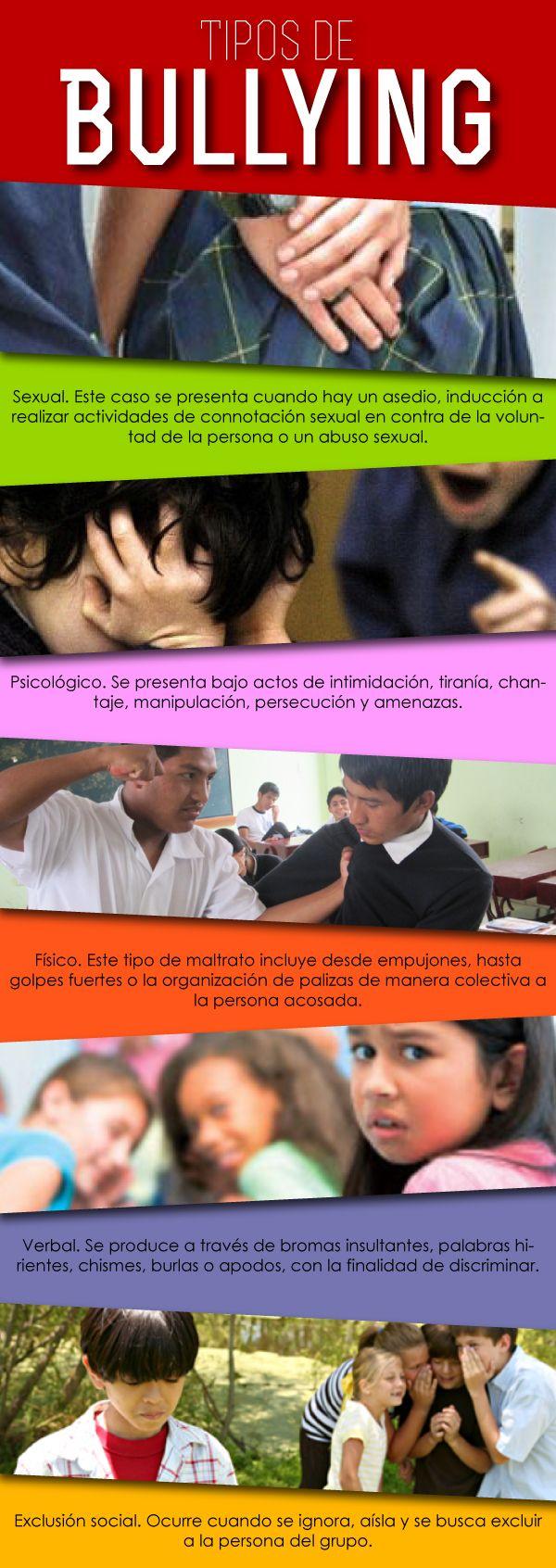 Bullying: Aprende a identificar los diferentes tipos de violencia