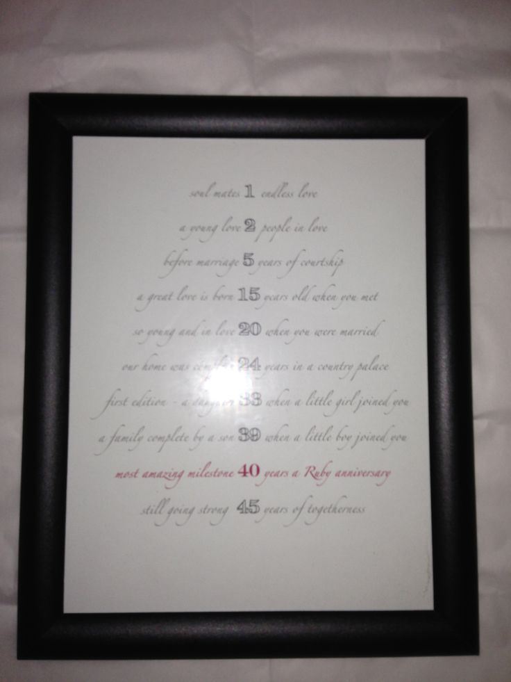 40Th, Gift Ideas, Dads Anniversary, Anniversary Ideas, 40Th Wedding ...