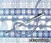 Основные виды мережек. Обсуждение на LiveInternet - Российский Сервис Онлайн-Дневников