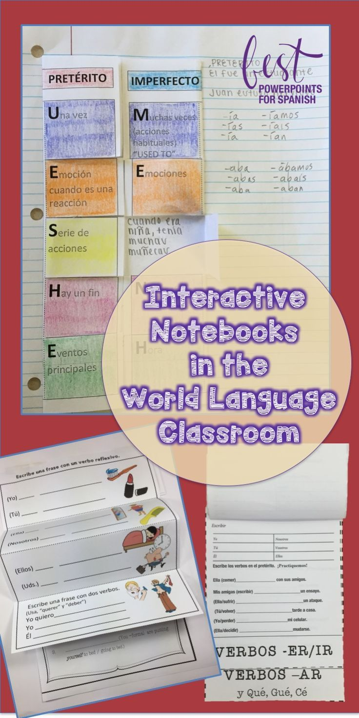 Why You Should Use Interactive Notebooks in World Language