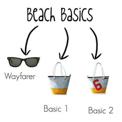 ¡Beach basics! Follow us: http://www.facebook.com/chicplace.es