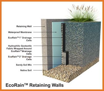 197 Best Retaining Wall Images On Pinterest Backyard