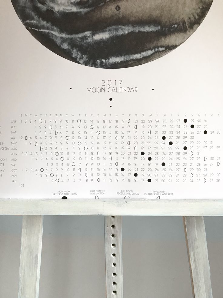 2017 moon phases calendar for the urban witch