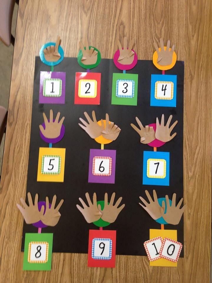 Que entretenida forma de esnseñar los numeros con las manos ideas para a preescolares - Buscar con Google                                                                                                                                                      Más