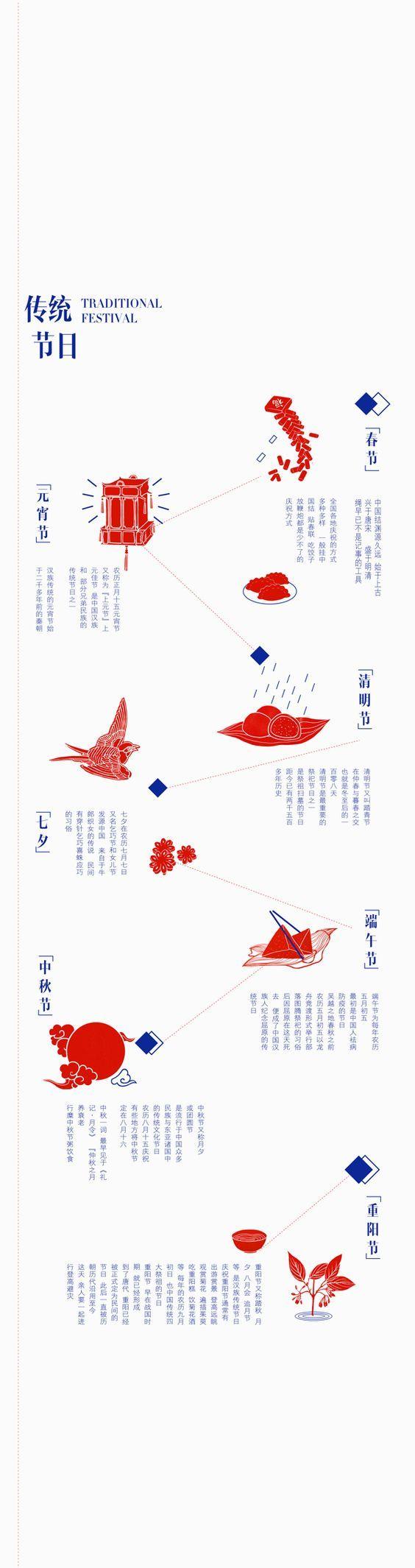 农历再设计 Chinese Lunar Calendar Redesign 该设计以农历中四个方向为出发点:二十四节气 传统节日 黄道吉日 干支纪法。 用插画的方法去全是中国古代农历 让更多人能直观的感受农历,了解农历,是我们此次设计的目的。 Design by:Crystal Chu, Young Yang From : Graphic Design , Shanghai Institute Of Design , China Academy Of Art: