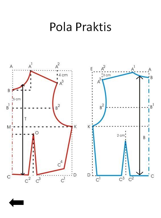 "Easy pattern Fashion and Life Style: Bahan Ajar ""Pola Konstruksi dan Pembuatan Pola Kebaya Sistem Praktis"""