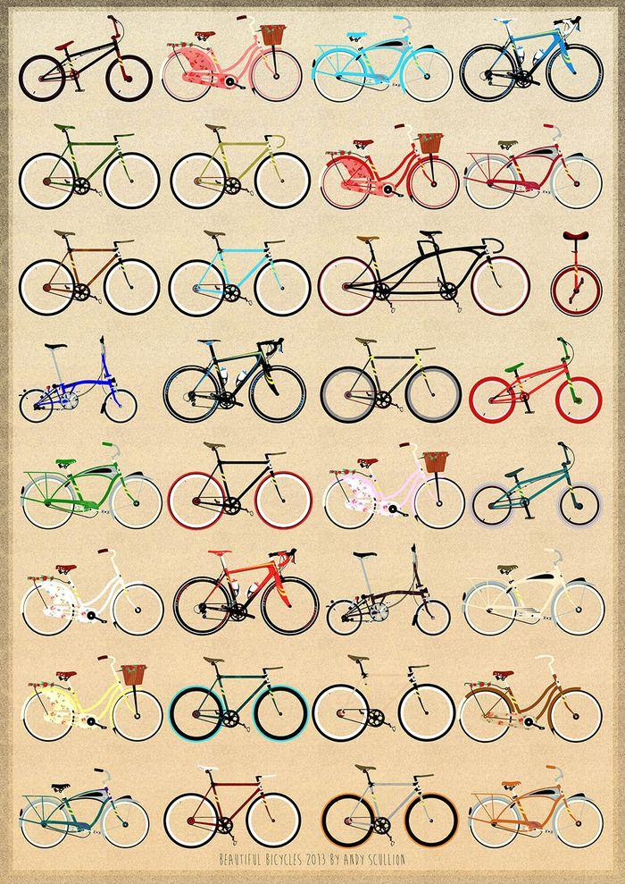 Escoge el tipo de bici que más te conviene .http://www.cletofilia.com/index.php/tips/item/523-escoge-el-tipo-de-bici-que-mas-te-conviene