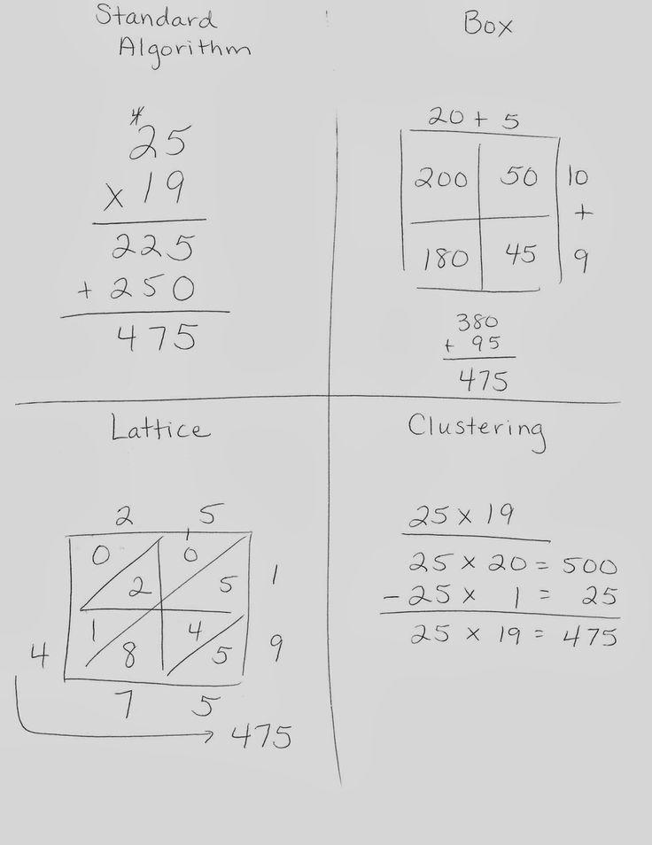 937 best Problem Solving Strategies~CGI~Number Talks