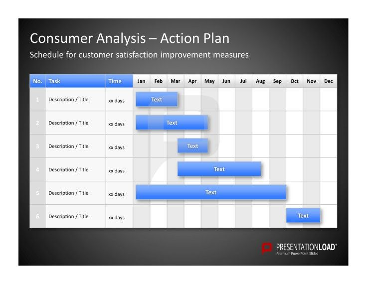 action plan template powerpoint plan template