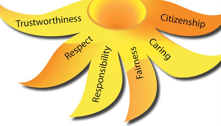 What is Corporate Social Responsibility, and what is not? Companies engage in corporate social responsibility (CSR) when they confer benefits on the communities located in or near where they work which are neither required by law nor an integral part of their primary, profit-oriented operations. Consider the mining company which offers to build a road …