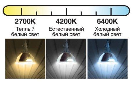 Светодиодные потолочные лампы: установка, замена, секреты выбора | Своими руками