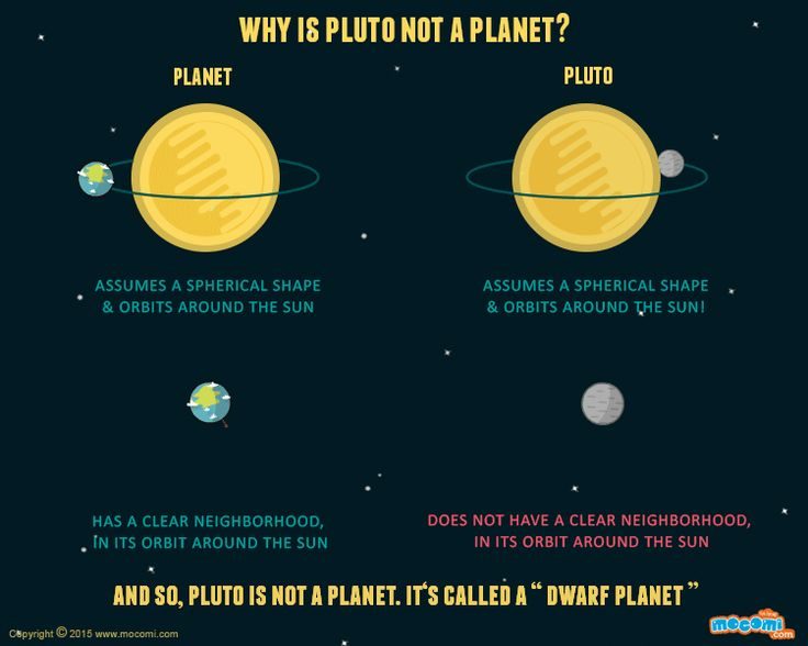 pluto is demoted to dwarf planet the new york times - 736×588