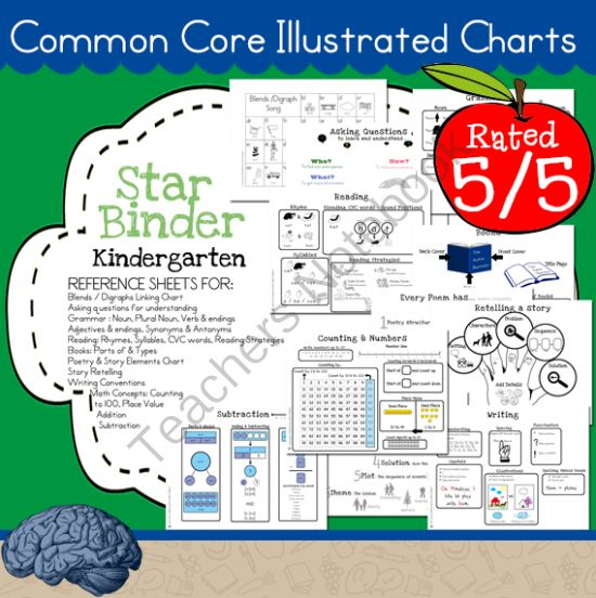 """Take Home Anchor Charts : Impress Your Students & Their Parents from Selma Dawani Educational Therapy on TeachersNotebook.com (14 pages)  - The STAR binder is a set of reference sheets to use with kindergartners during circle time. I like to use each sheet as """"I can"""" statements before and after introducing lessons, so that the student has a type of anchor chart they can take home wi"""
