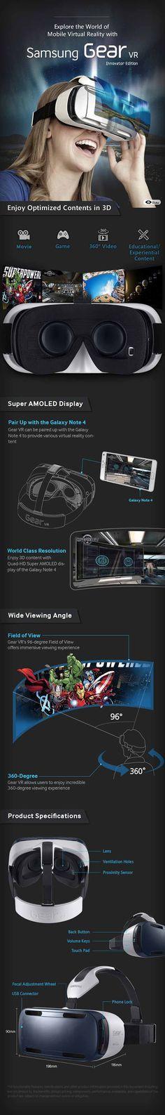 Samsung Galaxy Gear VR (Explore the world of mobile virtual reality) [Virtual Reality: http://futuristicnews.com/tag/virtual-reality/ VR Headsets: http://futuristicshop.com/category/video-glasses-2/]