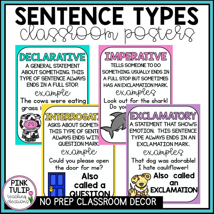 Sentence Types Classroom Poster Display in 2020 (With