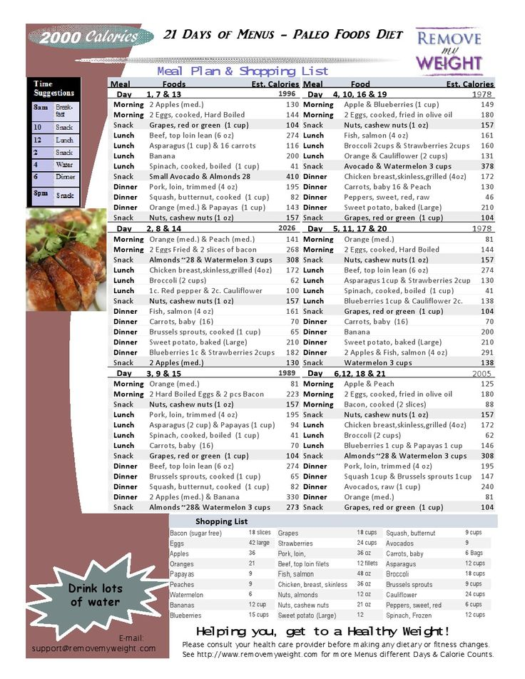 Best  Calorie Diet Menu Plans For Weight Loss Images On