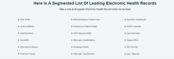 Get Electronic Health Record users list from InfoClutch and target users of Electronic health record software like Epic EMR, InterSystems and more.