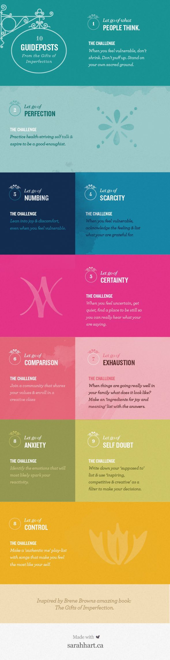 The 10 Guideposts Infographic from The Book 'The Gifts of Imperfection' by Brene Brown