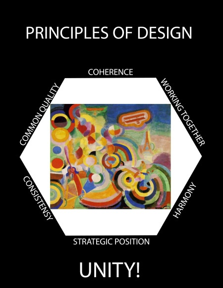 UNITY  this site shows different Principles of Design (applies to graphic) but the terms are also used in Interior Design