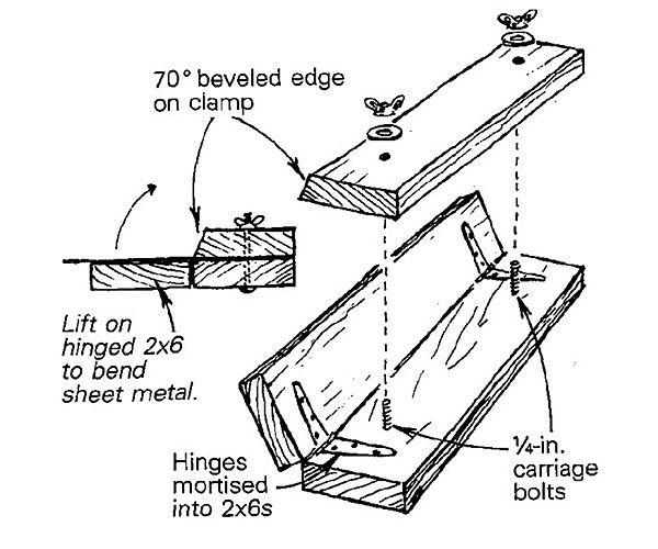 Site-built sheet-metal brake
