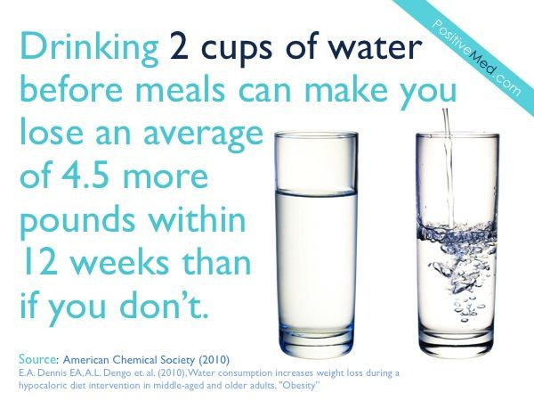 how to lose extra water weight fast