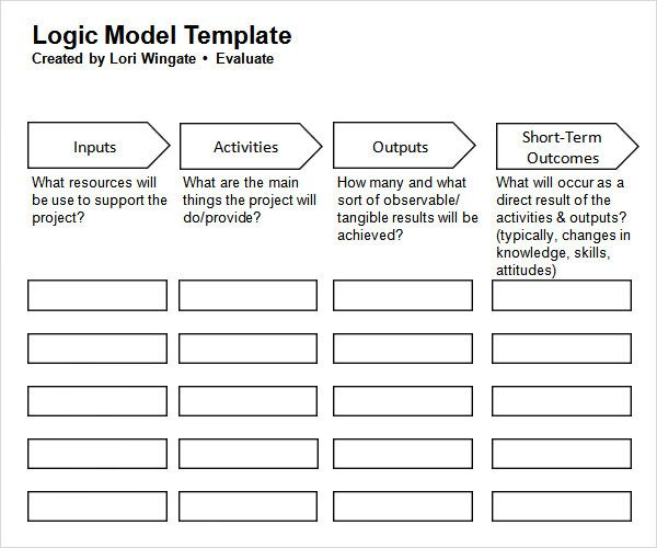 Image result for Logic Model template Work Pinterest - logic model template